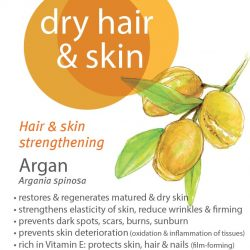 Dry hair and skin